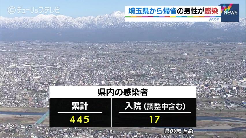 コロナ 最新 ニュース 富山